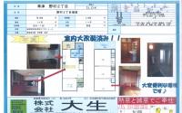 野村2丁目(中馬様)資料